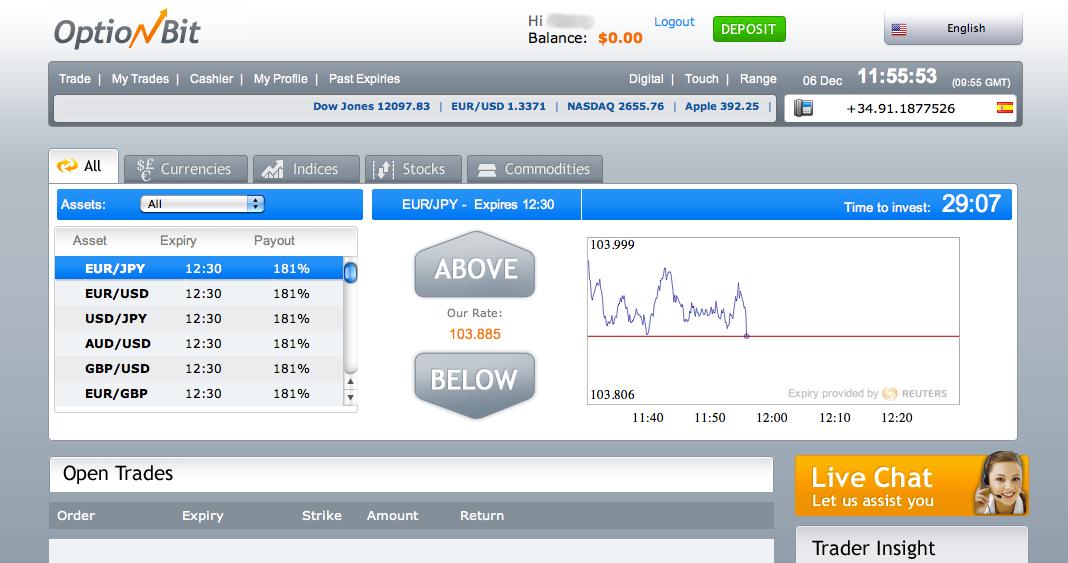 Binary option trading optionbit